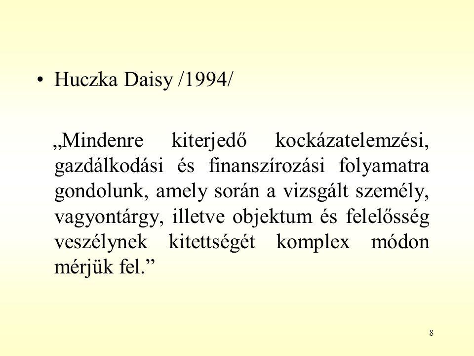 Huczka Daisy /1994/