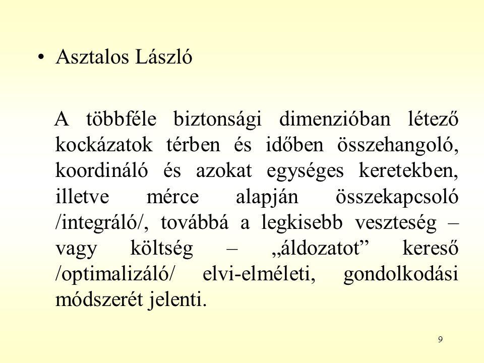 Asztalos László