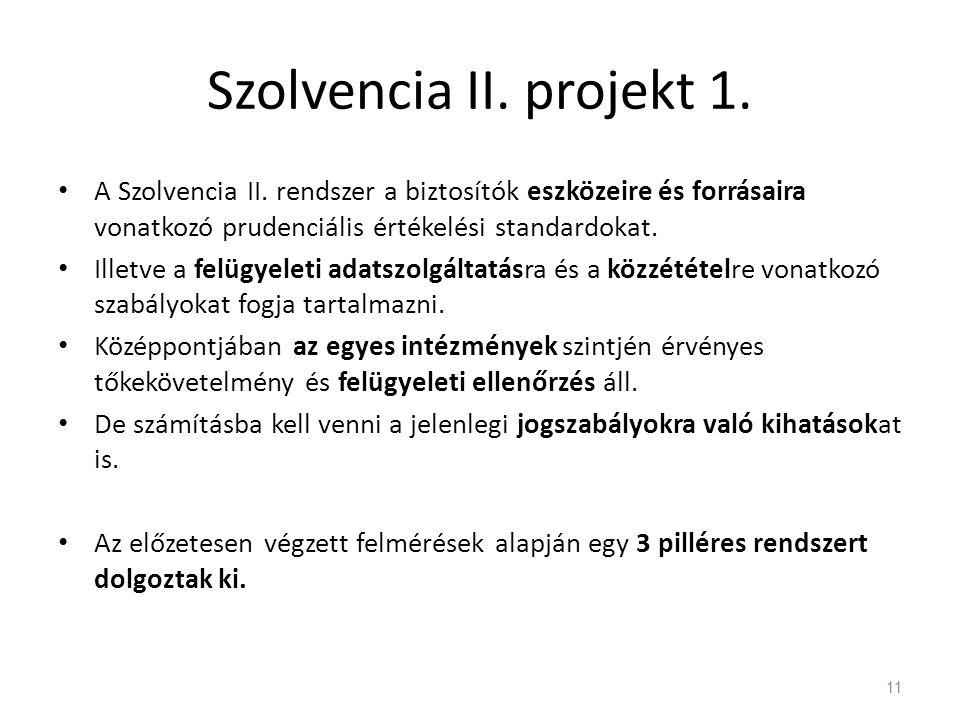 Szolvencia II. projekt 1. A Szolvencia II. rendszer a biztosítók eszközeire és forrásaira vonatkozó prudenciális értékelési standardokat.