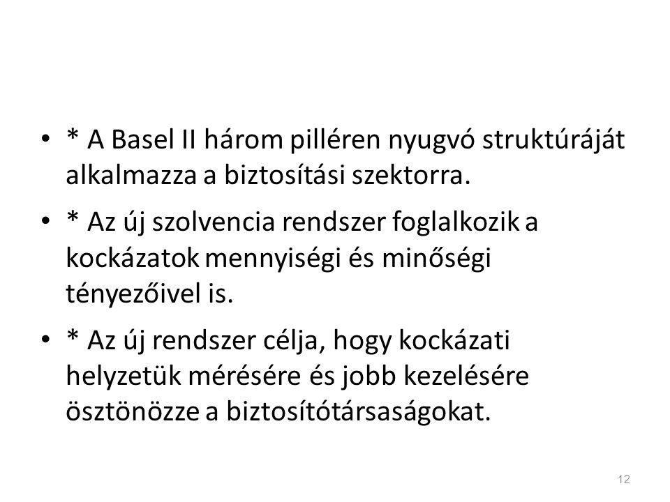 * A Basel II három pilléren nyugvó struktúráját alkalmazza a biztosítási szektorra.