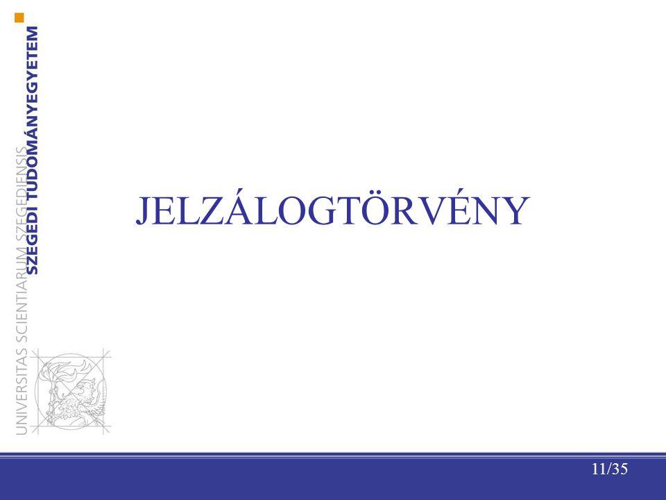 JELZÁLOGTÖRVÉNY