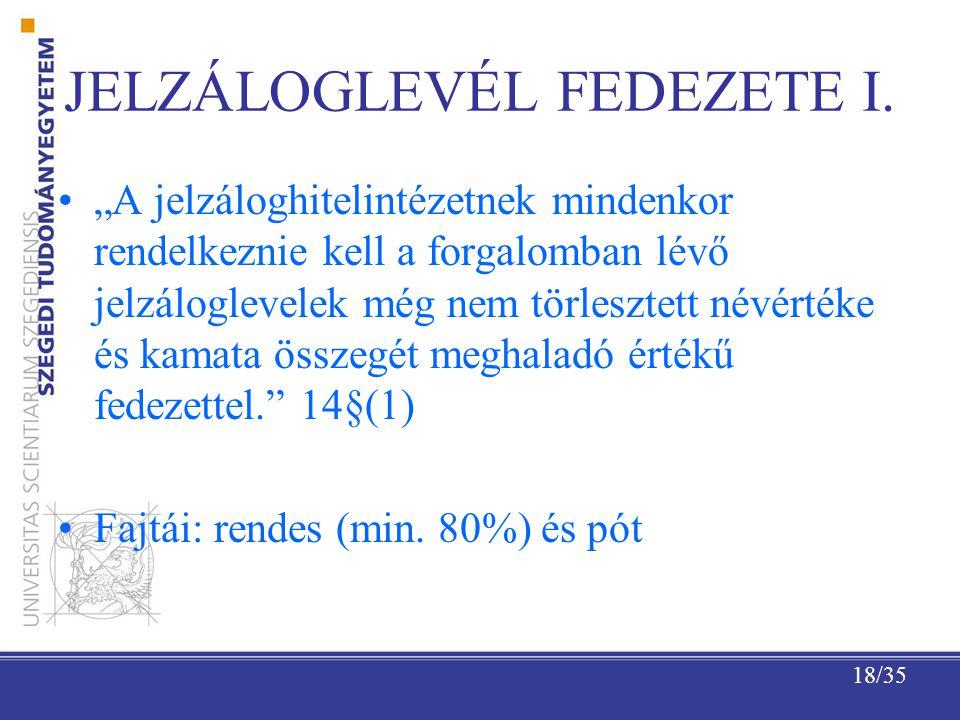 JELZÁLOGLEVÉL FEDEZETE I.