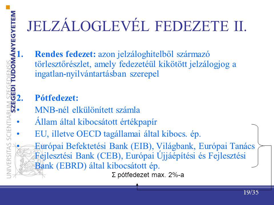 JELZÁLOGLEVÉL FEDEZETE II.