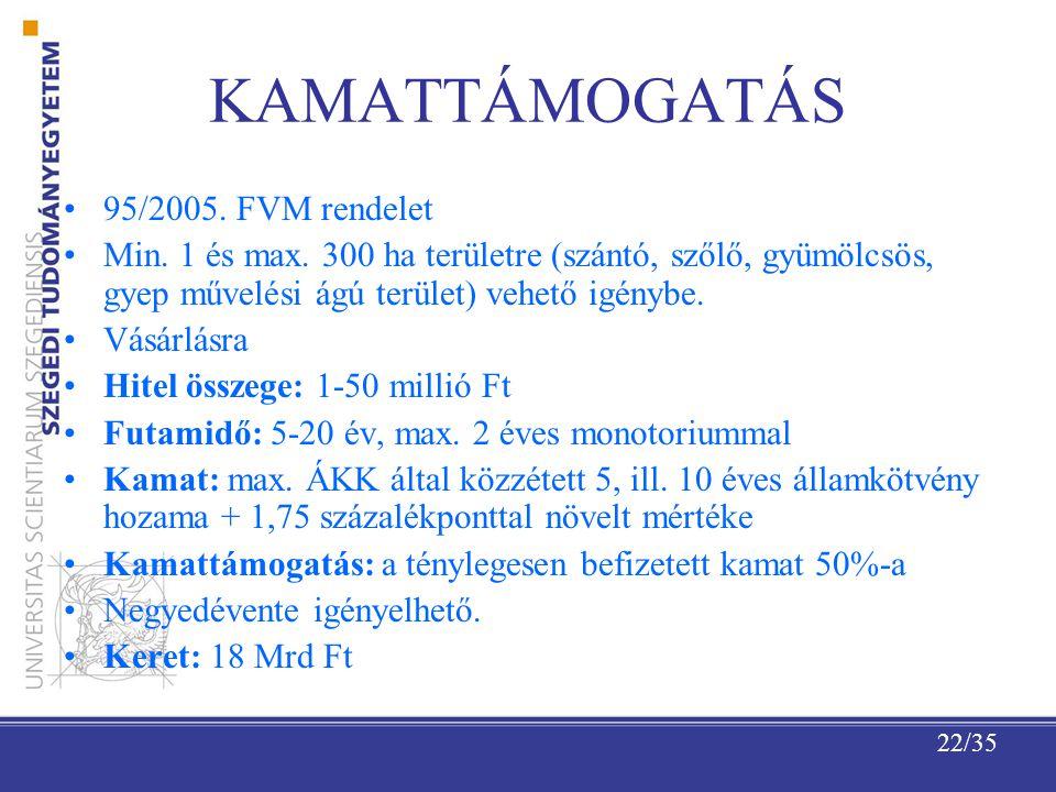 KAMATTÁMOGATÁS 95/2005. FVM rendelet
