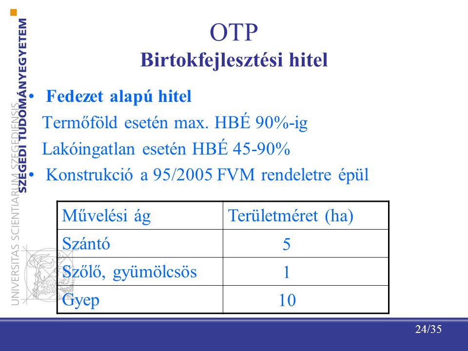 OTP Birtokfejlesztési hitel