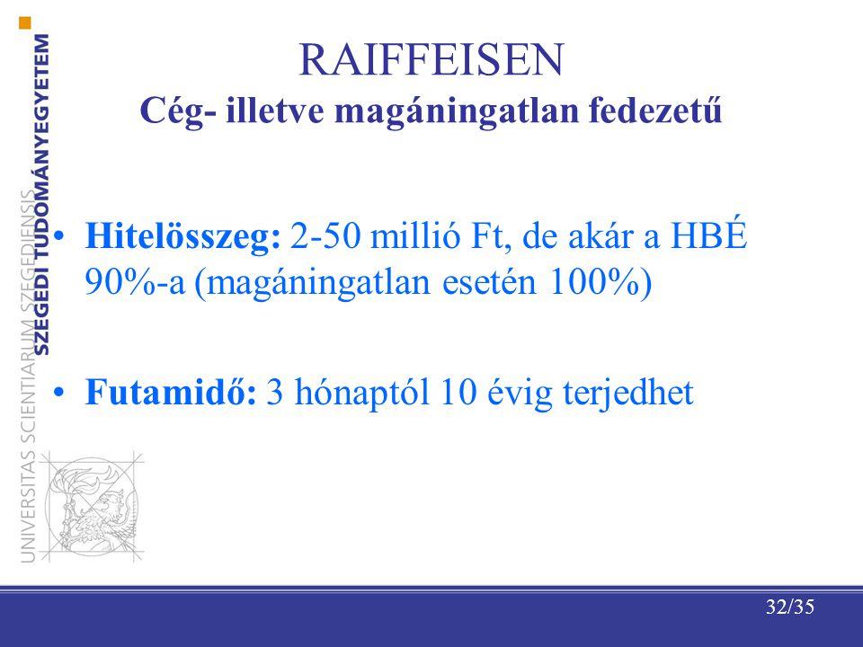 RAIFFEISEN Cég- illetve magáningatlan fedezetű