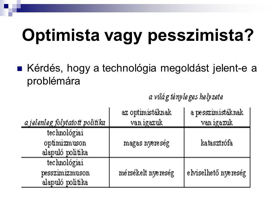 Optimista vagy pesszimista