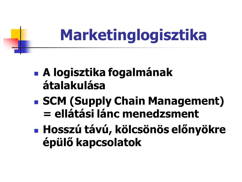 Marketinglogisztika A logisztika fogalmának átalakulása