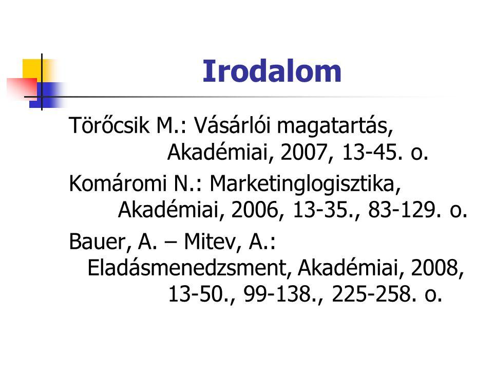 Irodalom Törőcsik M.: Vásárlói magatartás, Akadémiai, 2007, 13-45. o.