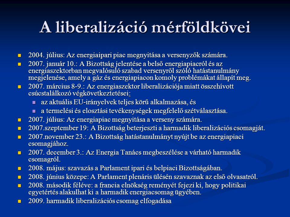 A liberalizáció mérföldkövei