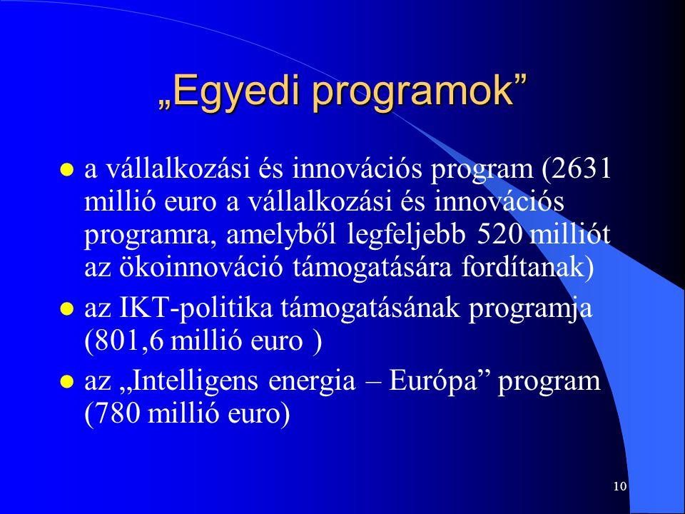 """""""Egyedi programok"""