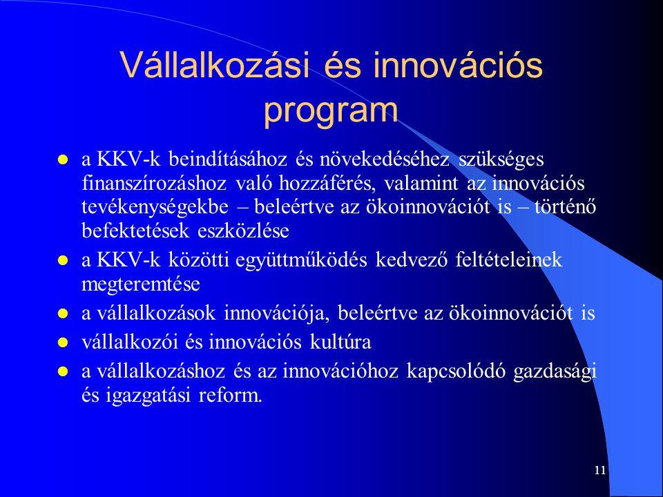 Vállalkozási és innovációs program