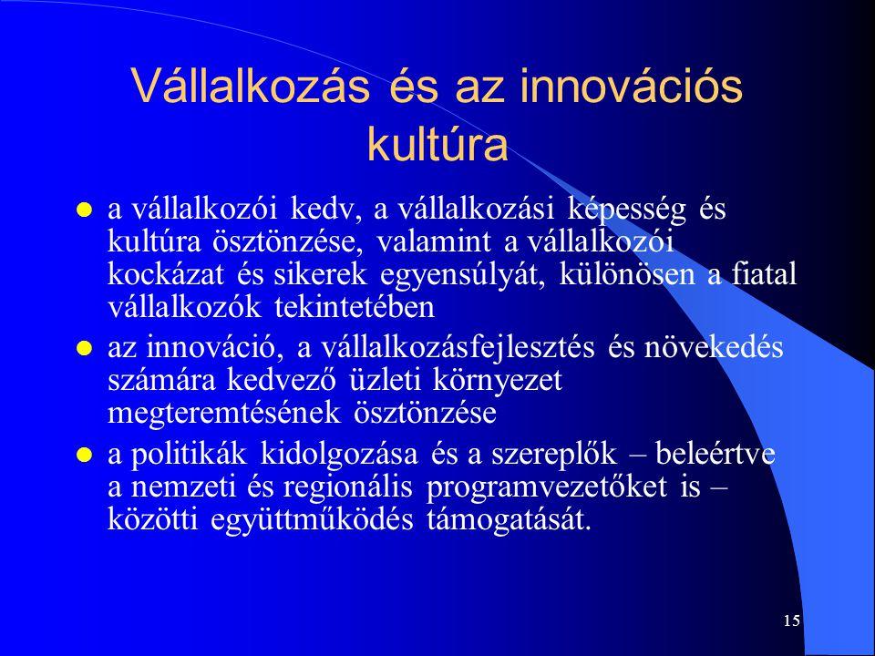 Vállalkozás és az innovációs kultúra