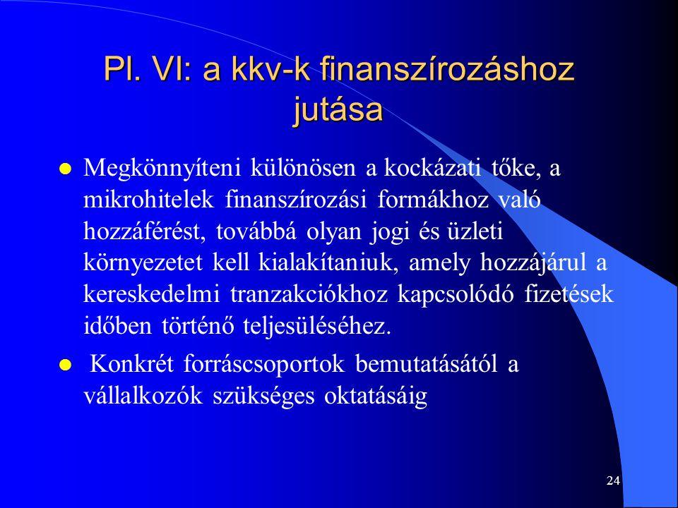 Pl. VI: a kkv-k finanszírozáshoz jutása