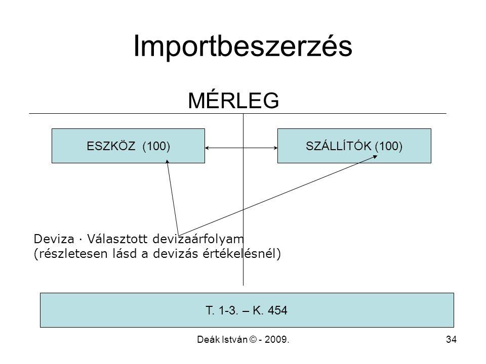 Importbeszerzés MÉRLEG ESZKÖZ (100) SZÁLLÍTÓK (100)