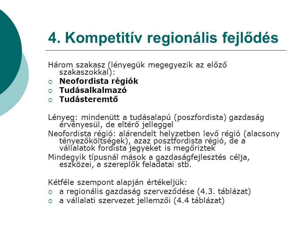 4. Kompetitív regionális fejlődés