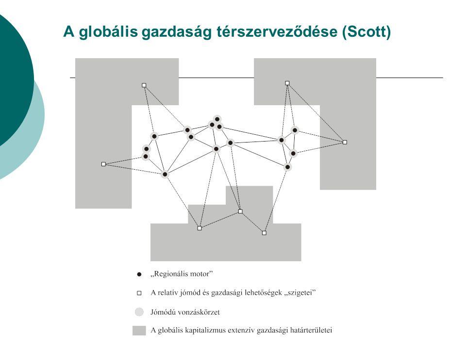 A globális gazdaság térszerveződése (Scott)