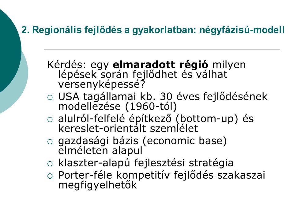 2. Regionális fejlődés a gyakorlatban: négyfázisú-modell