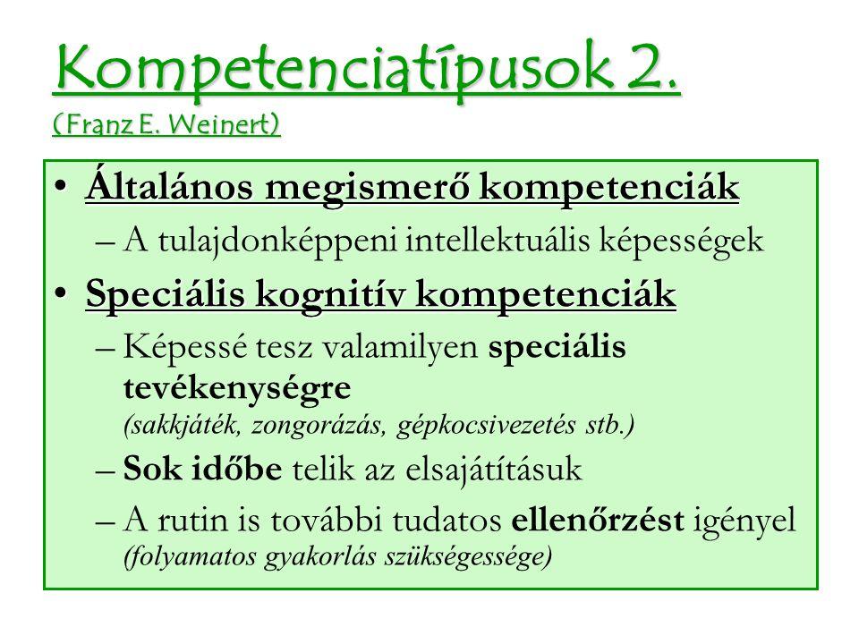 Kompetenciatípusok 2. (Franz E. Weinert)