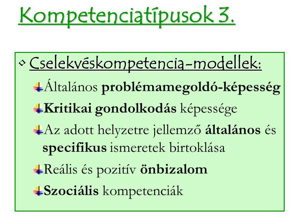 Kompetenciatípusok 3. Cselekvéskompetencia-modellek: