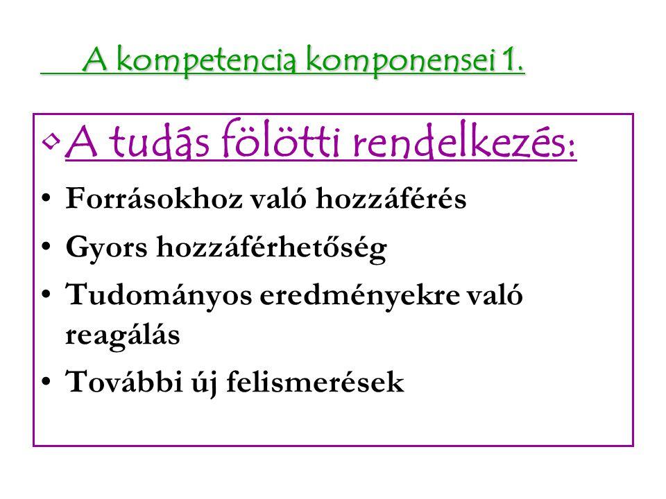 A kompetencia komponensei 1.