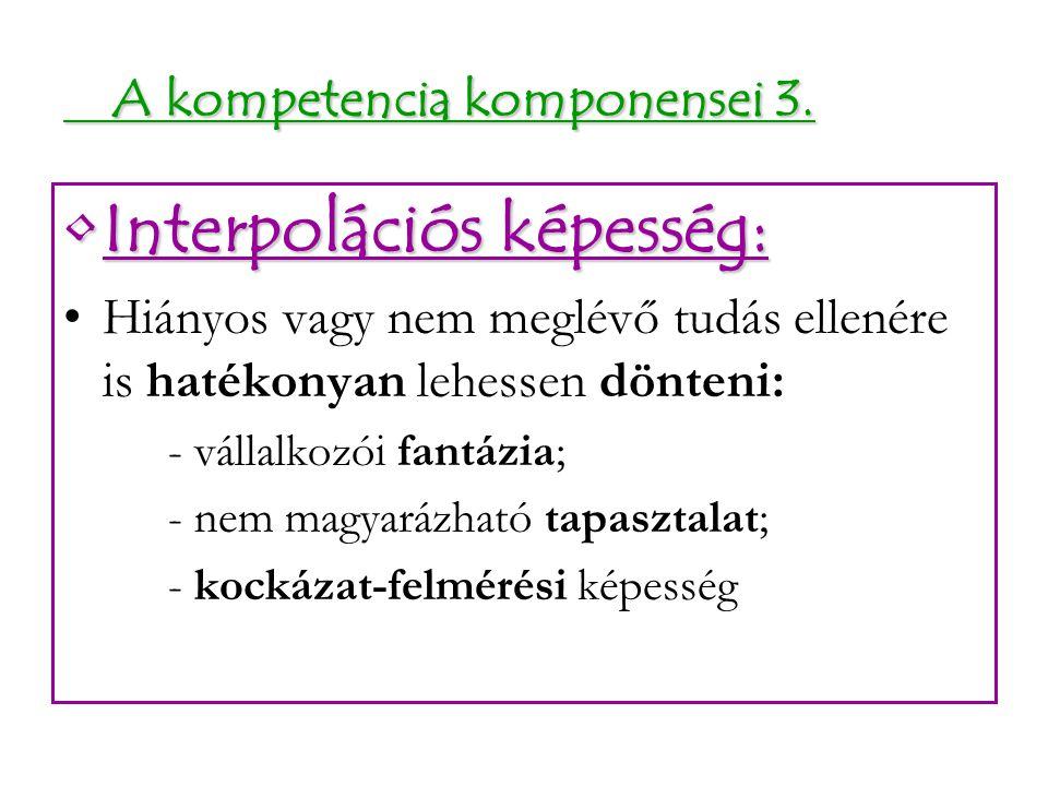 A kompetencia komponensei 3.
