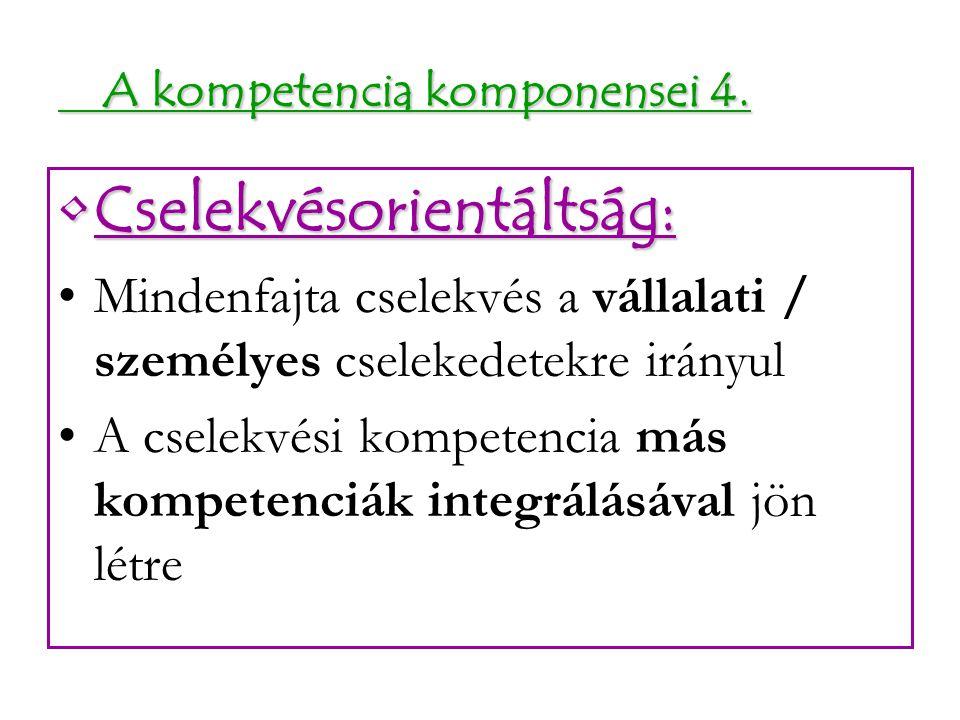 A kompetencia komponensei 4.
