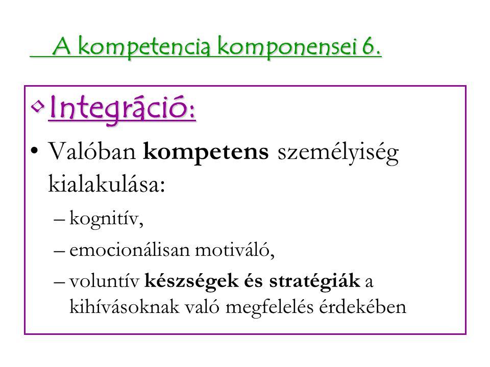A kompetencia komponensei 6.