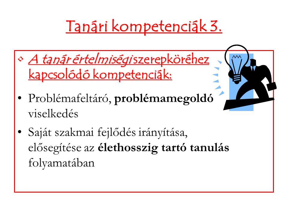 Tanári kompetenciák 3. A tanár értelmiségi szerepköréhez kapcsolódó kompetenciák: Problémafeltáró, problémamegoldó viselkedés.