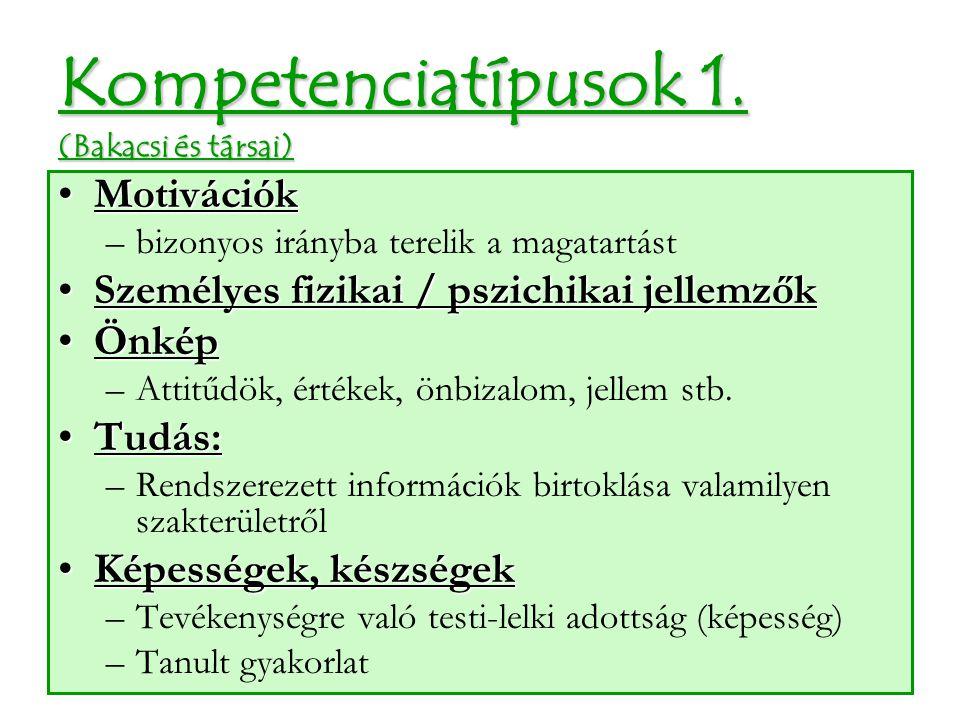 Kompetenciatípusok 1. (Bakacsi és társai)