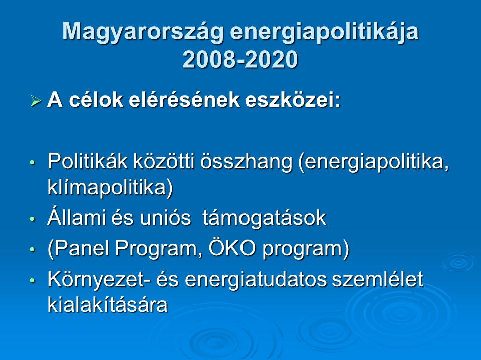 Magyarország energiapolitikája 2008-2020