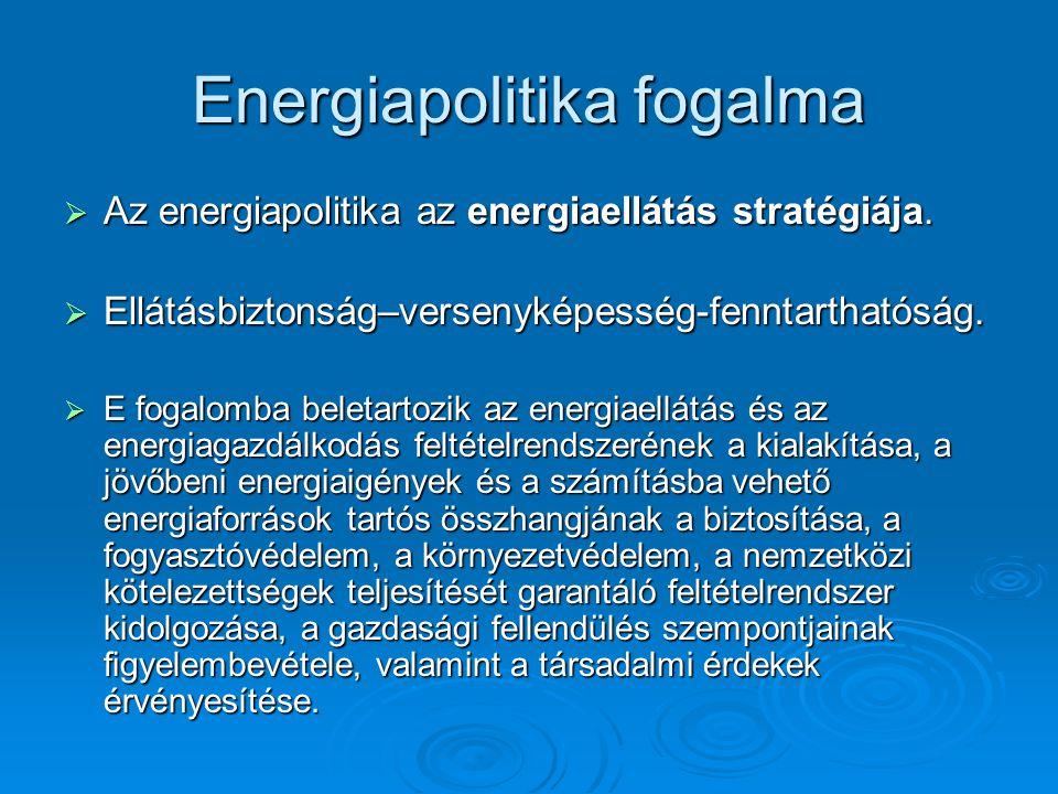 Energiapolitika fogalma