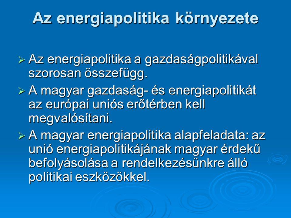 Az energiapolitika környezete