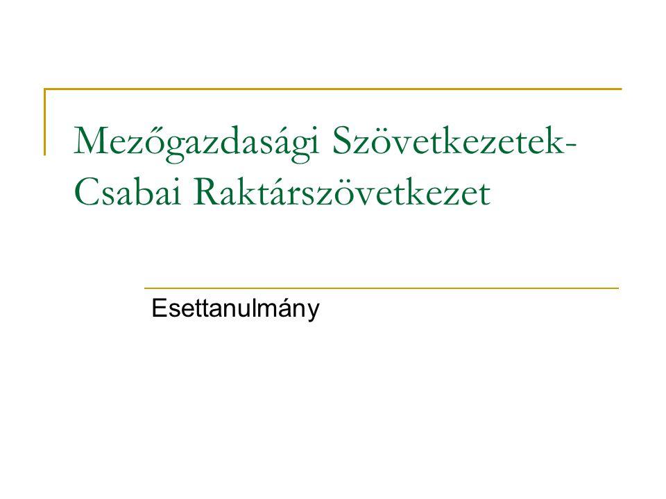 Mezőgazdasági Szövetkezetek-Csabai Raktárszövetkezet