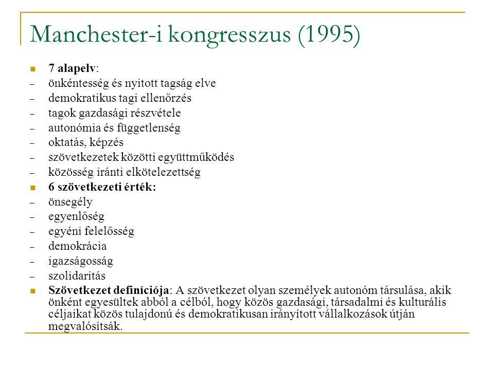 Manchester-i kongresszus (1995)
