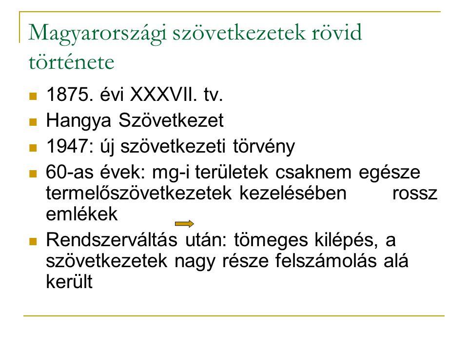 Magyarországi szövetkezetek rövid története