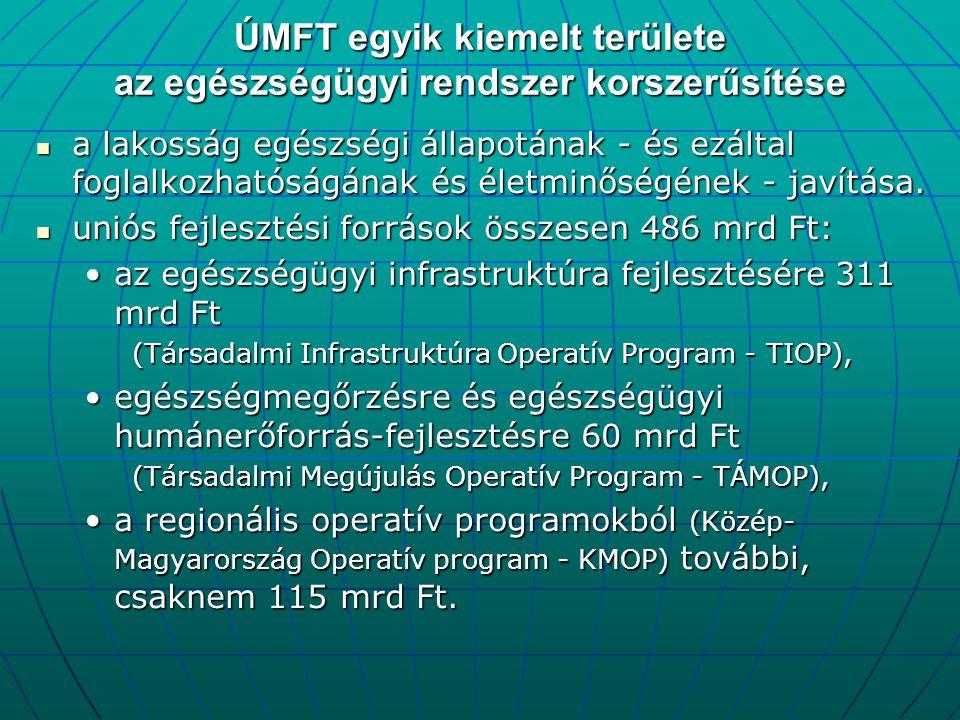 ÚMFT egyik kiemelt területe az egészségügyi rendszer korszerűsítése