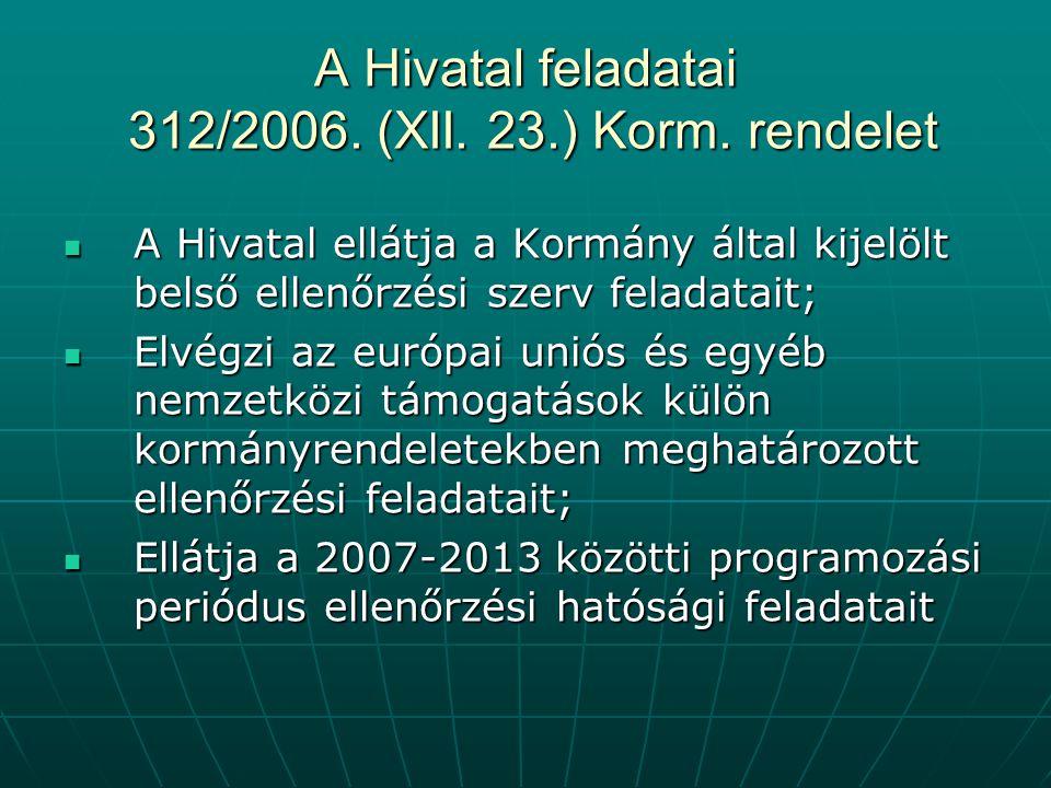 A Hivatal feladatai 312/2006. (XII. 23.) Korm. rendelet