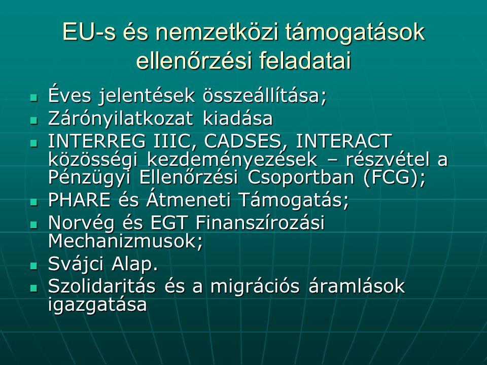 EU-s és nemzetközi támogatások ellenőrzési feladatai