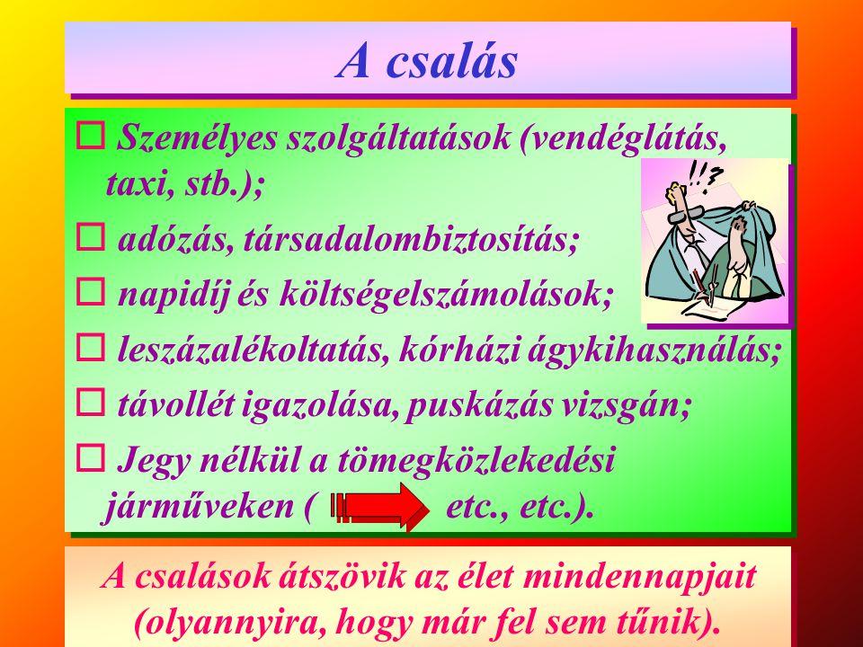 A csalás  Személyes szolgáltatások (vendéglátás, taxi, stb.);