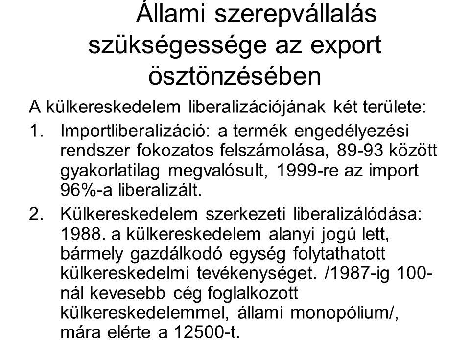 Állami szerepvállalás szükségessége az export ösztönzésében