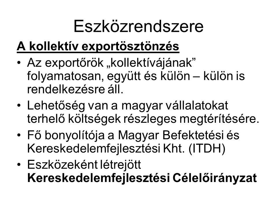Eszközrendszere A kollektív exportösztönzés