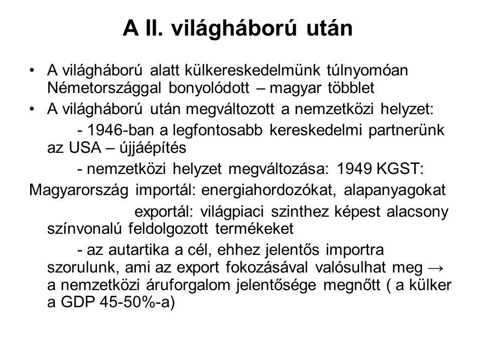 A II. világháború után A világháború alatt külkereskedelmünk túlnyomóan Németországgal bonyolódott – magyar többlet.