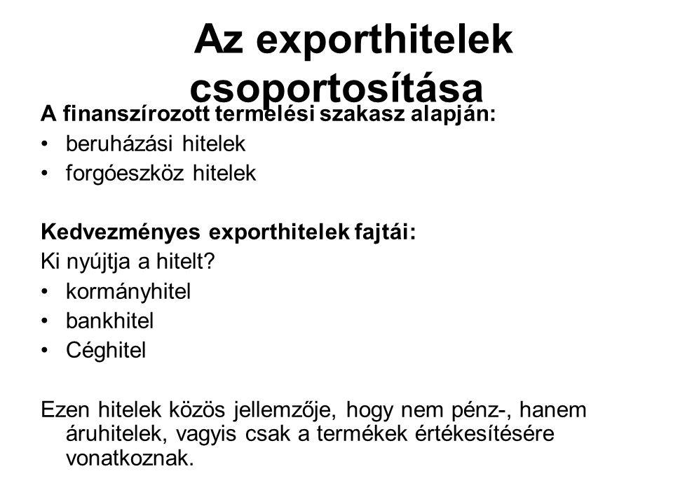 Az exporthitelek csoportosítása