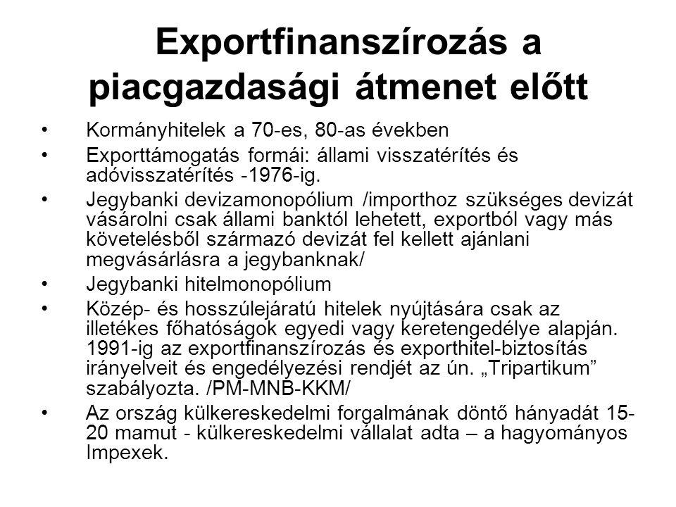 Exportfinanszírozás a piacgazdasági átmenet előtt