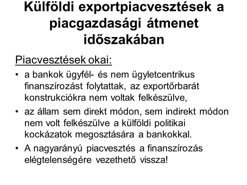 Külföldi exportpiacvesztések a piacgazdasági átmenet időszakában