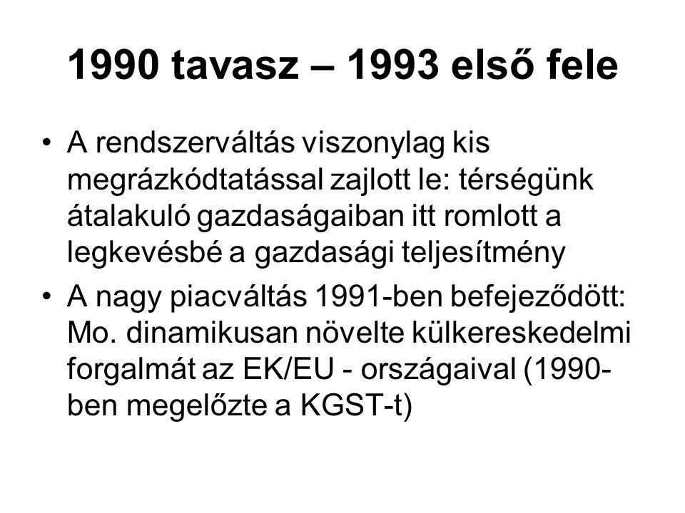 1990 tavasz – 1993 első fele
