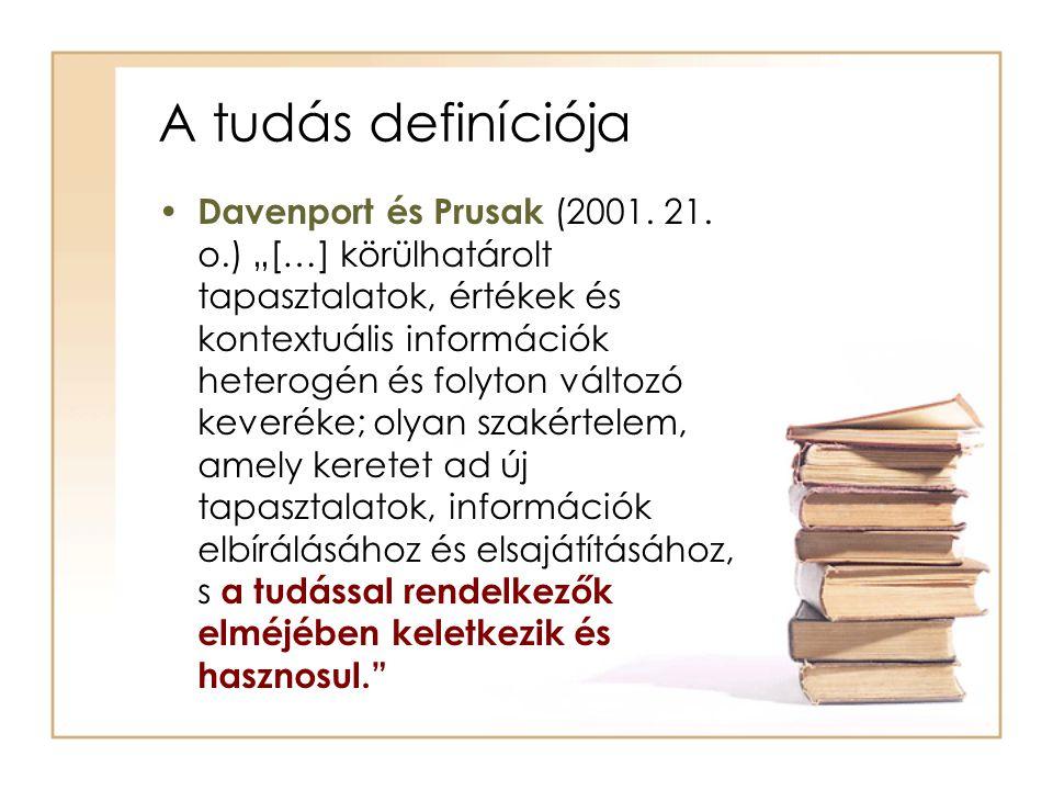 A tudás definíciója