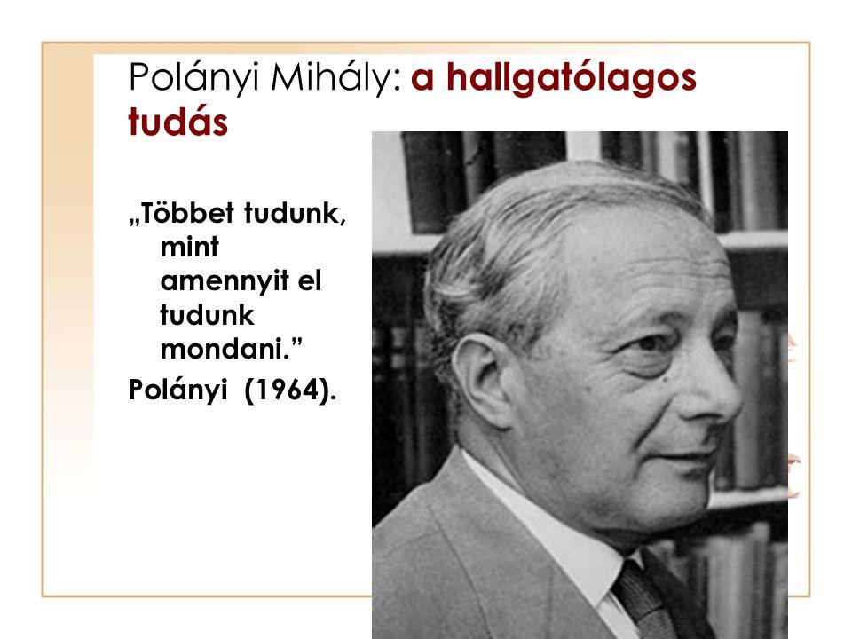 Polányi Mihály: a hallgatólagos tudás