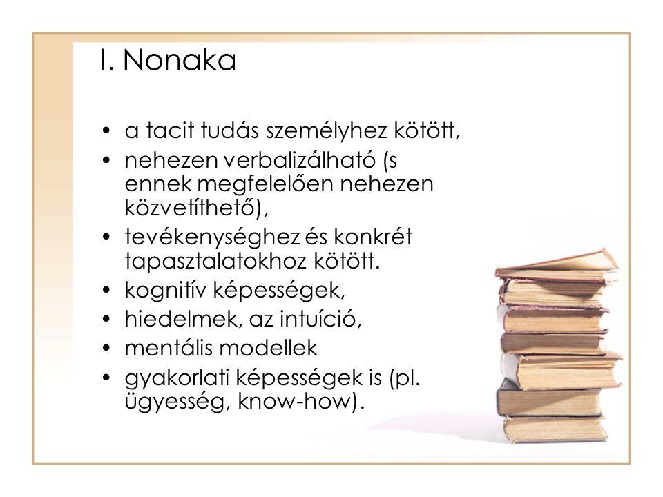I. Nonaka a tacit tudás személyhez kötött,
